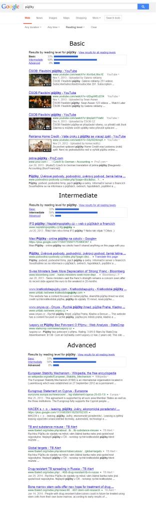 Google-readeing-level
