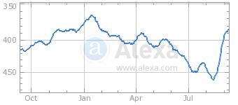 alexa-seznam-12-09-2014