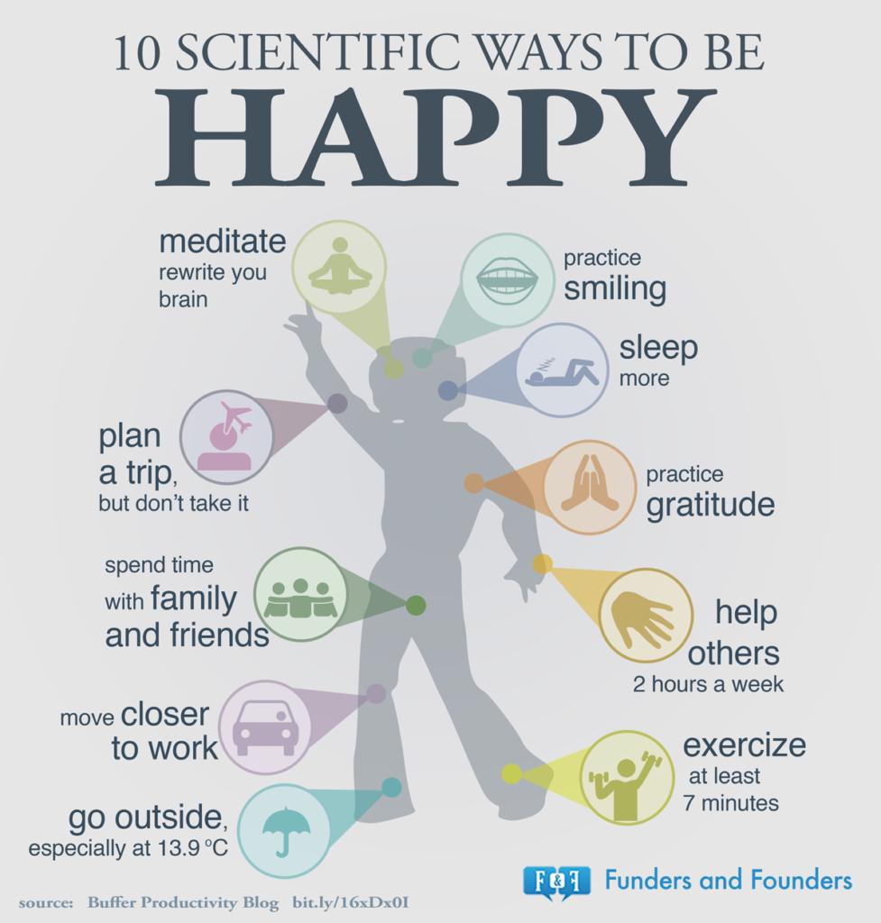 10-vedeckych-zpusobu-jak-byt-stastnejsi