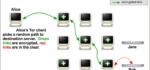 ICANN se rozhodl zařadit .onion mezi chráněné TLD